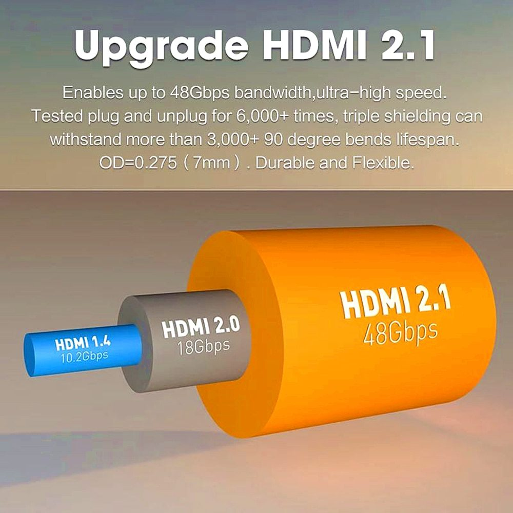 Cable HDMI 8K